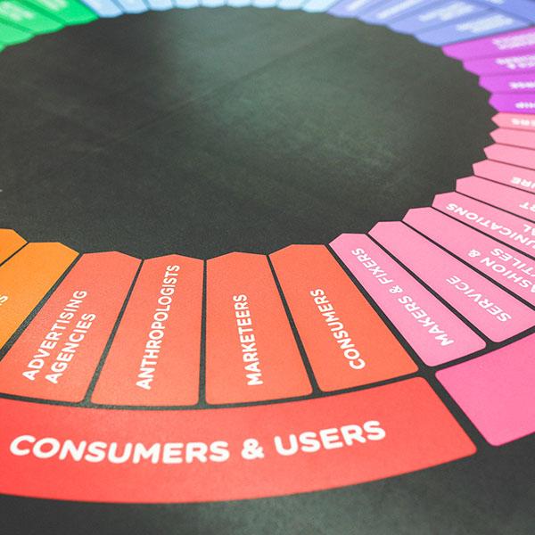 Read more about the article A importância do Marketing para sua Clínica de Olhos